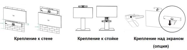 Варианты установки Yealink MeetingBar A20