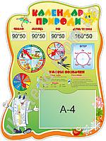 Стенд Календар природи (1126)