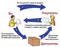 Что такое дропшип сотрудничество (drop shipping) компании, поставщики, интернет - магазины, сайты, партнерская программа, партнерка, партнерство Украина