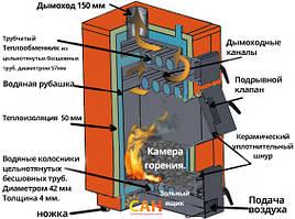 Презентуем новый твердотопливный котел бытового класса длительного горения САН ЭКО