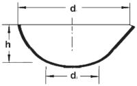 Чаша испарительная круглодонная с носиком (150х75)