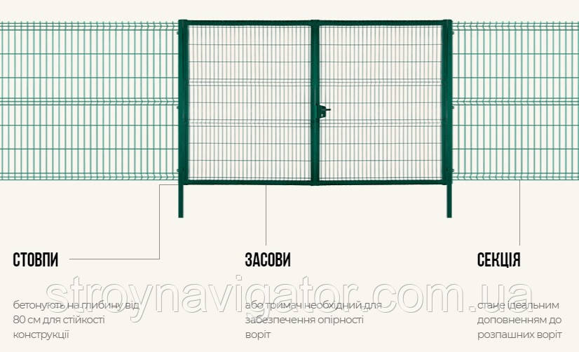 """Ворота розпашні """"ДУОС"""" 200х50мм 5,00 мм/4,00 мм/5,00 мм 1,50 м/4,00 м (2,00 м+2,00 м) оц.+ПП RAL 6005 ЗЕЛЕНИЙ 2,50 м/8"""