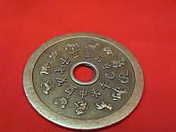 Монеты гороскоп - ваш оберег по гороскопу
