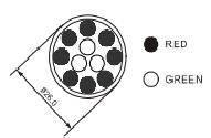 GNLM-R26xR8PG3 светодиодный кластер круглый
