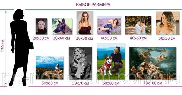 картина по номерам из фото заказать в украине  - как выбрать фотографию