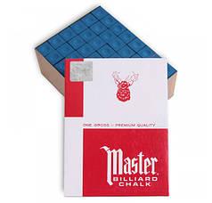 Мел для бильярда MASTER