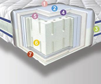 Ортопедический матрас Neoflex Latex 3D  80х200