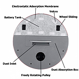 Умный робот-пылесос Ximei Smart Robot 14+ Quiet на аккумуляторе Black, фото 5