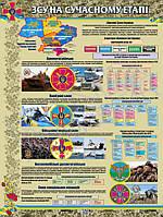 """Стенд """"Вооруженные силы Украины на современном етапе"""" в кабинет ЗАЩИТА УКРАИНЫ"""