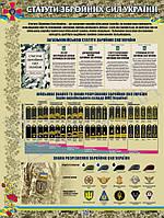 """Стенд """"Уставы ВооруженныхСилУкраины"""" в кабинет ЗАЩИТА УКРАИНЫ"""
