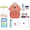 Рюкзак-органайзер, сумка для мамы Новелла TNXB с крючками крепления к ручке коляски, Детские сумки для мам, фото 7