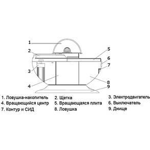 Ловушка для мух Mosquito Trap FC 001, фото 2