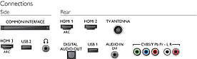 Телевизор Philips 43PUH4900/88 (400Гц, Ultra HD 4K) , фото 2