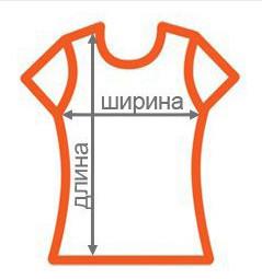 Определи свой размер одежды правильно