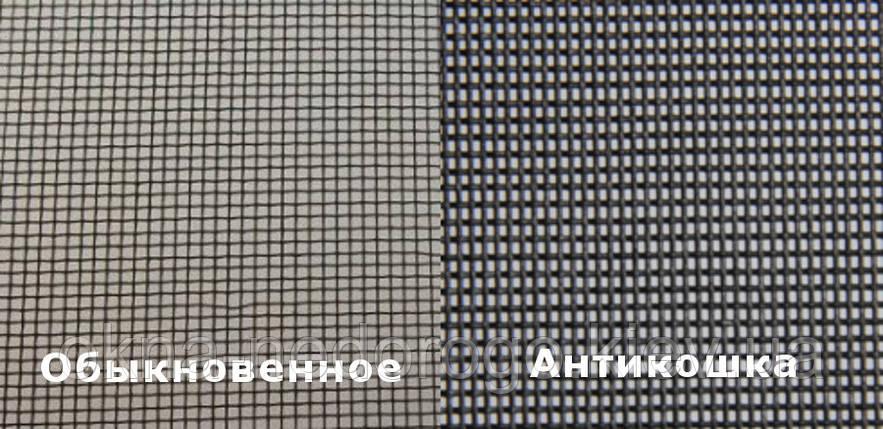 Москітні сітки Антикошка недорого, фото 2