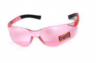 Дитячі спортивні окуляри Global Vision Eyewear MINI TURBOJET Pink