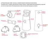 Ультразвуковой меш ингалятор Medica+ Breath Сontrol 7.0 (Япония), фото 2