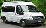 Фара передня Ford Transit (06-13) права електро (Depo) 1452500, фото 2
