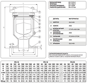 Вантуз повітряний фланцевий однокамерний T.I.S. (Італія) DN 200 PN 1,6, фото 2