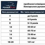 Боксерські рукавиці PowerPlay 3021 Ukraine Синьо-Жовті 16 унцій SKL24-252436, фото 7