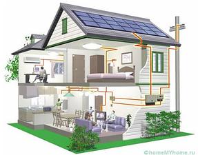 Автономные и гибридные солнечные станции для жилых домов