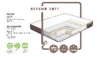 Ортопедичний матрац Оптима Soft/ Оптима Софт пружинний ( незалежна пружина - покет)