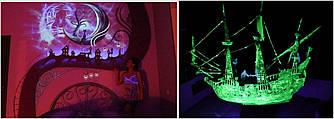 Светящийся порошок зеленый в темноте и фиолетовый на свету Люминофор Просто и Легко 100г SKL12-241382