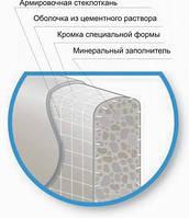 Цементно-минеральная плита AQUAPANEL Knauf