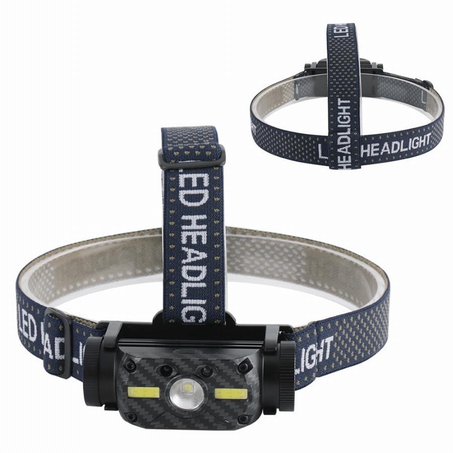 Потужний Налобний ліхтар Boruit B34 21700/18650 USB XM-L2 Датчик Руху АКУМУЛЯТОР В КОМПЛЕКТІ