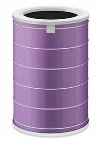 Фильтр для очистителя воздуха Xiaomi Mi Air Purifier HEPA Filter M8R-FLH (SCG4021GL) Antibacterial No chip