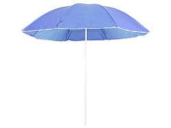 Пляжна парасолька від сонця з захистом від UV-променів (Синій) для пляжу без оборки 1.5м (Зонтик)