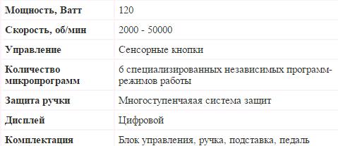 Podolog, купить фрезер Podolog, купить мультибор Podolog, фрезер мультибор Podolog