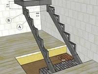 Металлические косоуры для лестниц 1 ступеня