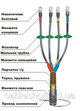 Муфта кабельная  КВттп-3х(35-50)-10