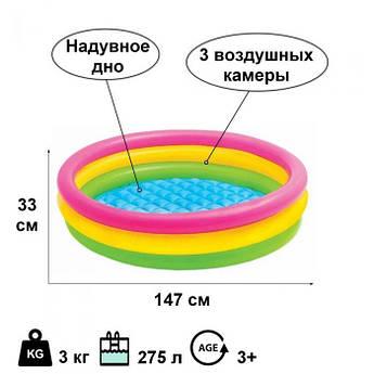 Детский надувной бассейн Intex 57422 детский бассейн интекс надувной бассейн для детей бассейн с надувным дном
