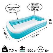 Детский надувной бассейн Intex 58484 детский бассейн интекс надувной бассейн для детей бассейн для дачи