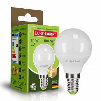 Светодиодные (LED) лампы - шар