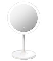 Зеркало для макияжа с LED подсветкой Xiaomi AMIRO HD Daylight Mirror