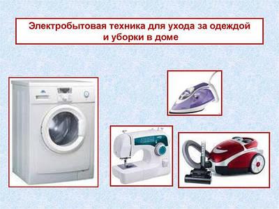 Догляд за будинком та одягом