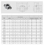 Кінцева опора SHF12 для циліндричних валів 12 мм (фланцева), фото 2