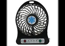Мини-вентилятор F95B