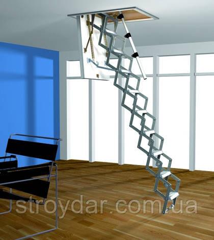 Горищні сходи Roto Mini 120x70, 120х60 мм ножичний