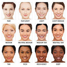 СС-крем IT Cosmetics Your Skin But Better CC+ Oil-Free Matte with SPF 40 UVA Medium, фото 2