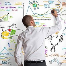 Реклама, маркетинг, PR