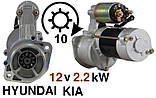 Бендикс стартера KIA Sorento, CARNIVAL 2.5CRDi, HYUNDAI H-1, Porter, Starex, Satellite 2.5 TD, фото 3