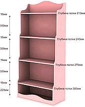 Стенка игровая ДС-Ст/7. Мебель для школы. Мебель для детского сада