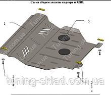 Захист двигуна ЗАЗ Сенс (сталева захист піддону картера ZAZ Sens)