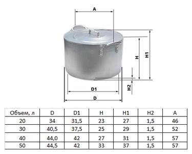 Алюминиевая посуда (Калитва)