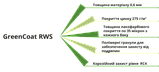 Желоб металлический RUNA  4м 125мм Ринва металева RUNA Зеленый, фото 5