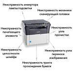 Распространенные неисправности в принтерах